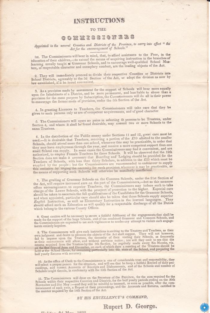 NovaMuse : Archival item : Sheet, Instruction [CS 145]